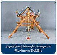wood-equilateral-triangle-stability