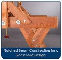 wood-notched-beam